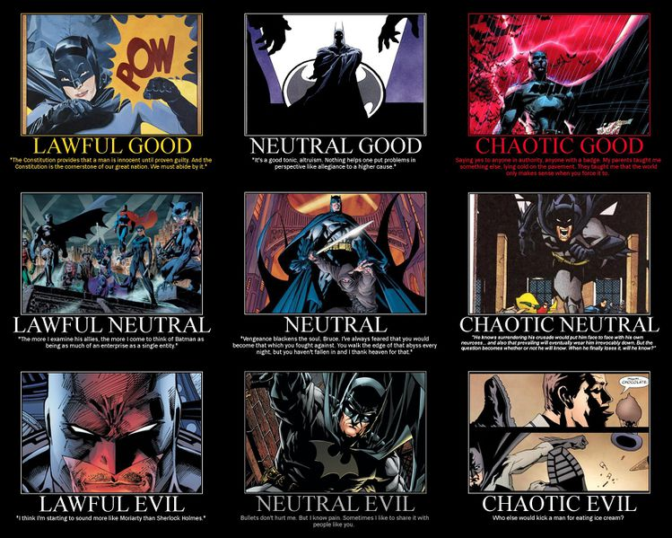 Stark after dark tv tropes and 1d4chan character alignments 749px alignmentsbatman ccuart Gallery